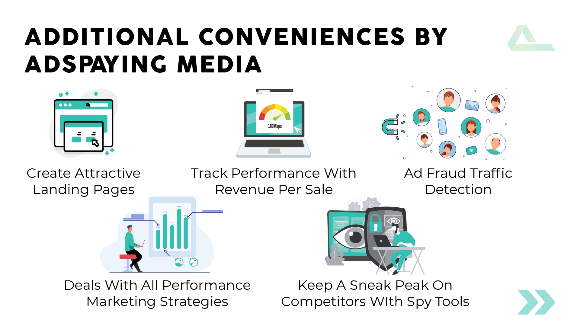 Benefits of AdsPaying media