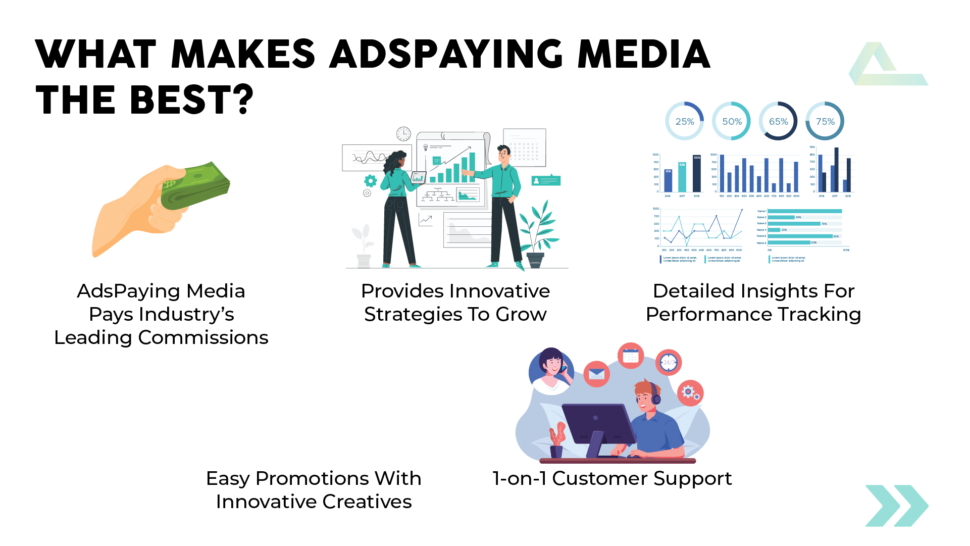 AdsPaying Media Affiliate Network